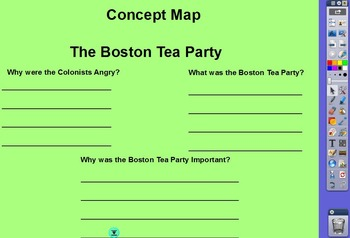 RIGOR Reading Invervention Level 1-Unit 2- The Boston Tea Party flip chart