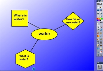 RIGOR Reading Invervention Level 1-Unit 5- Water flip chart