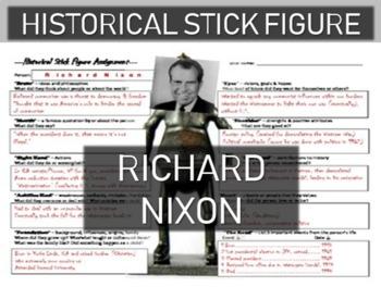 Richard Nixon Historical Stick Figure (Mini-biography)