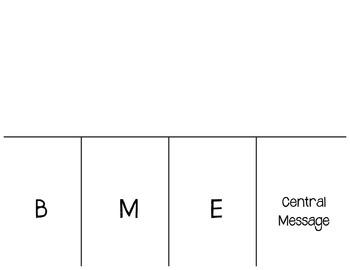 RL.1.2 Retelling: Student Choice Responses