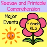 RL.1.3 1st Grade Major Events of a Story Seesaw and Printable Comprehension