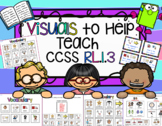 RL.1.3 Character, Setting, Events Academic Vocab & Activities for Autism / SPED