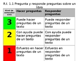 RL 1.3 and RI 1.1 standard assessments in spanish