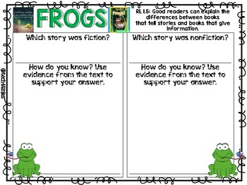 RL 1.5/ RI 1.5- Comparing Fiction and Nonfiction Texts and Using Text Features