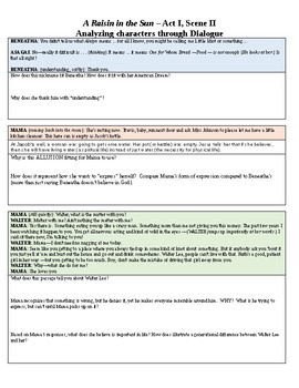 RL.1 - A Raisin in the Sun: Act II Analyzing Characters Through Dialogue
