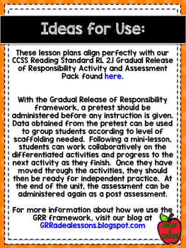 RL2.1 Asking & Answering Questions Gradual Release 4-Day Lesson Plan Pack