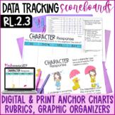 Character Response Digital Graphic Organizer Standards Pro