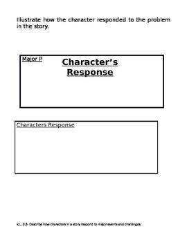 RL 2.3 Character Response