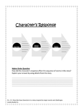 R.L. 2.3- Character's Response Graphic Organizer