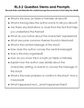 RL.3.2 Retelling and Moral/Theme Graphic Organizer/Supports