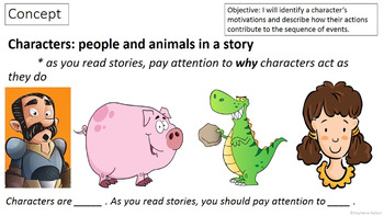 RL 3.3 PowerPoint: Character Motivations