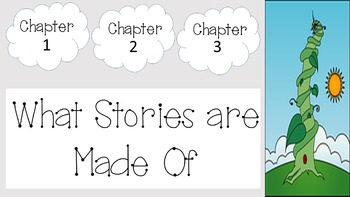RL 3.5 PowerPoint: What Stories Are Made Of
