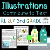 RL 3.7   Illustrations Contribute to Text