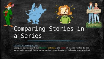 RL 3.9 Introduction Powerpoint  (Comparing Books in a Series)