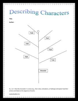 R.L. 3.3 - Describing Characters