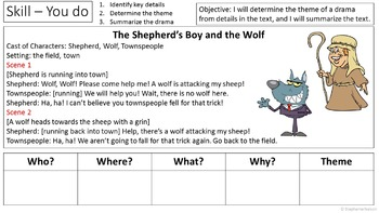 RL 4.2 & 5.2 PowerPoint: Determine the Theme of Dramas