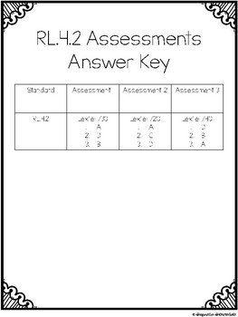RL.4.2 Fourth Grade Literature Standard Formative Assessments (Exit Slips)