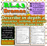 RL.4.3 Drama- Describe in Depth a Character, Setting, or Event in a Drama