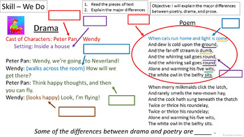 RL 4.5 PowerPoint: Explain the Differences Between Poetry, Drama, and Prose