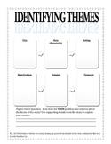 R.L. 4.2. Identifying Themes