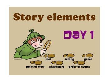 RL 4.3 Story Elements Smartboard lesson 1