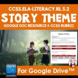 RL 5.2 Theme for Google Docs