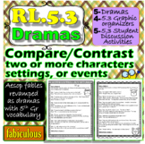 RL.5.3 Drama- Compare and Contrast Two or More Characters, Settings, or Events