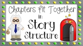 RL 5.5 PowerPoint: Chapters Fit Together in Story Structure