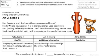 RL 5.5 PowerPoint: Scenes Fit Together in Drama Structure