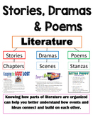 RL.5 Stories, Dramas, and Poems