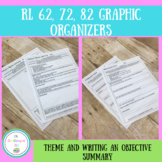 RL 6.2, 7.2, 8.2 Graphic Organizers- Theme and Objective Summary