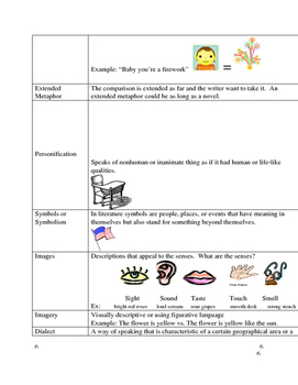 RL 8.4 and L 8.5, Figurative Language and Connotations
