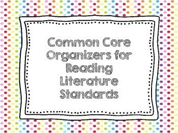 RL Common Core Organizers