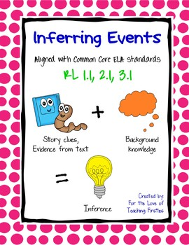 RL1.1 Ask and Answer Questions: Infer Events Reading Responses
