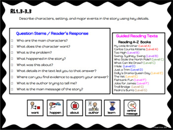 RL1.3-3.3 Academic Vocabulary (Character, Setting, Events) Autism/SPED/ELL