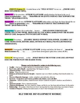 RL2 Theme Development Sentence Frames and Rubric