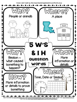 RL&RI.2.1 5Ws and H question words Anchor Chart Who, What,