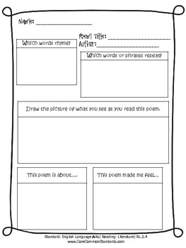 RL.2.4 Second Grade Common Core Worksheets, Activity, and Poster