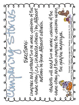 RL.2.9 Second Grade Common Core Worksheets, Activity, and Poster