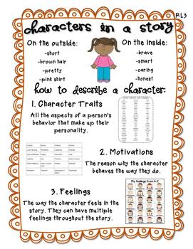 RL3 Describing a Character Anchor Chart- 3rd Grade