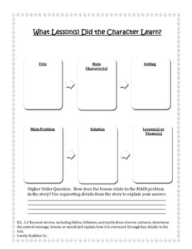 R.L.3.2. What Lesson Did the Character (s) Learn?