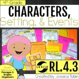 RL.4.3 Character, Setting, & Events in Literature 4th Grade- with Google Slides