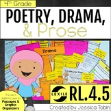 RL4.5 Poetry, Prose, and Drama
