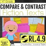 RL.4.9 Compare and Contrast Fiction Texts 4th Grade- digital with Google Slides