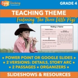 Theme PowerPoints – Building Understanding of the Author's Message