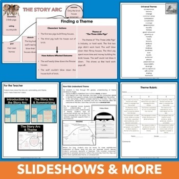 Fourth Grade Theme Unit - Constructed Response to Literature