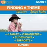 Teaching Theme with Fables in Fourth Grade (PDF or Google Drive Compatible)