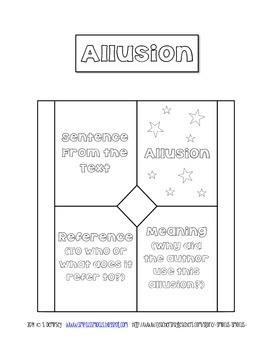 RL.4.4 Allusion Activity for Interactive Notebooks