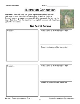 RL.4.7 Fourth Grade Common Core Worksheets, Activity, and Poster