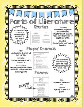 RL5 Parts of Literature Anchor Chart-